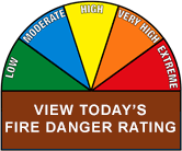 Today's Fire Danger